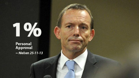 tony-abbott_648x365_2401249234-hero