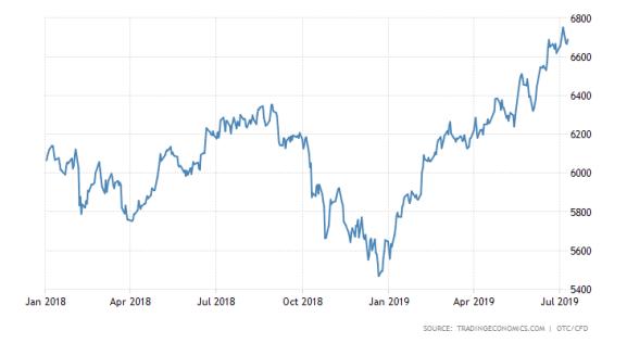 australia-stock-market